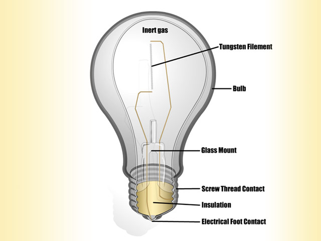 portfolio light wiring diagram with Electric Light Bulb Schematic on Pt Cruiser Alternator Wiring besides Project  20portfolio likewise Avionics Wiring Diagram Micro further Light Wiring Diagrams in addition Lighting And Electrical Plans For A Kitchen.